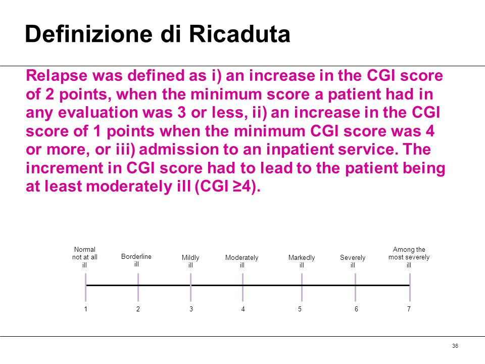36 Definizione di Ricaduta Relapse was defined as i) an increase in the CGI score of 2 points, when the minimum score a patient had in any evaluation