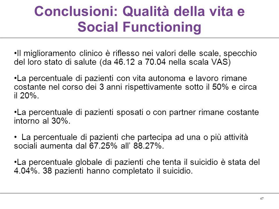 47 Conclusioni: Qualità della vita e Social Functioning Il miglioramento clinico è riflesso nei valori delle scale, specchio del loro stato di salute