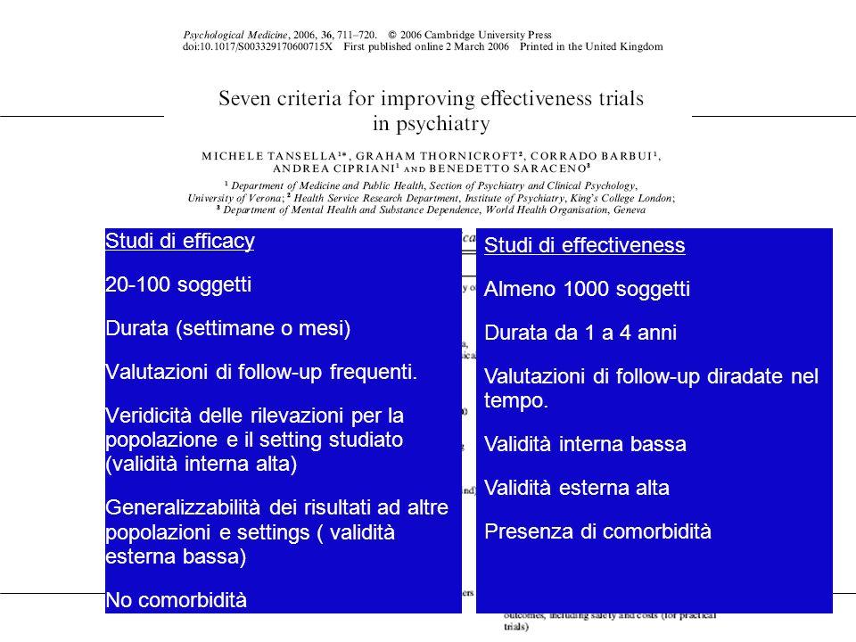 5 Studi di efficacy 20-100 soggetti Durata (settimane o mesi) Valutazioni di follow-up frequenti. Veridicità delle rilevazioni per la popolazione e il