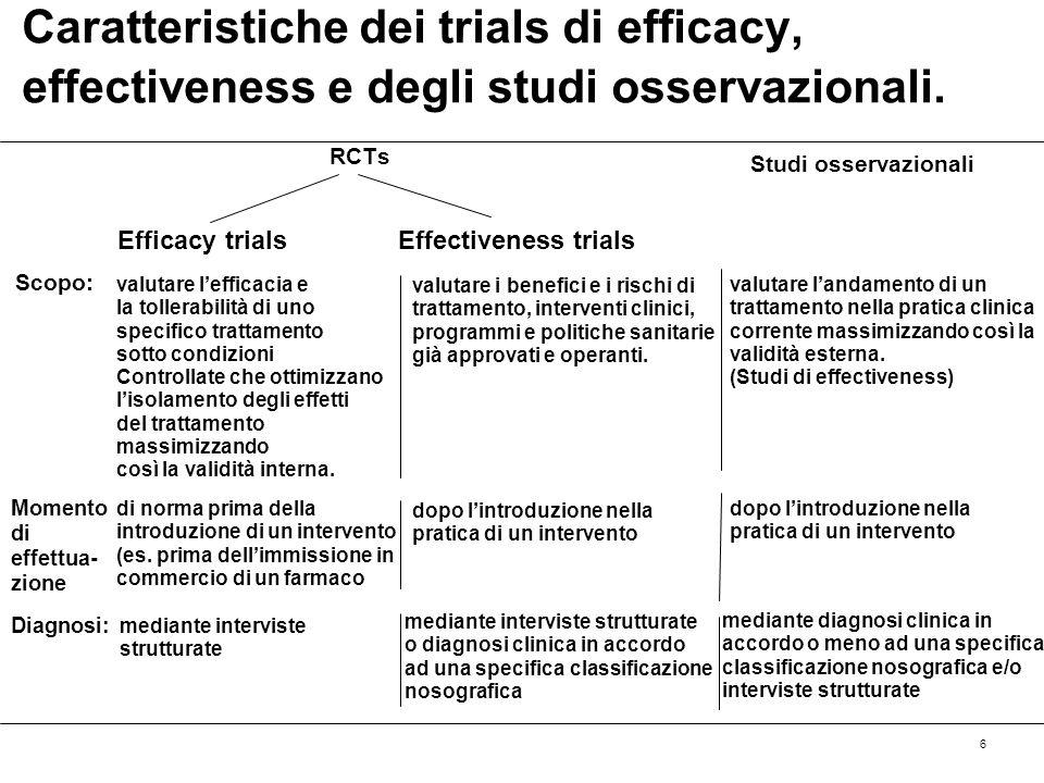 6 Caratteristiche dei trials di efficacy, effectiveness e degli studi osservazionali. Efficacy trialsEffectiveness trials Studi osservazionali Scopo: