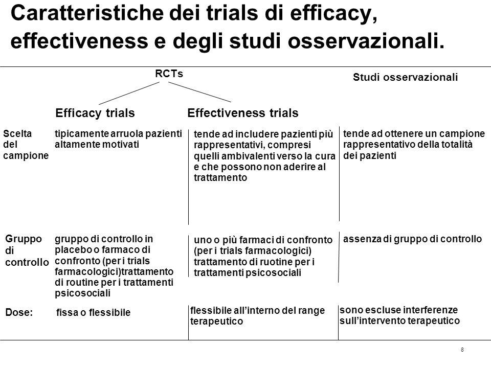 8 Caratteristiche dei trials di efficacy, effectiveness e degli studi osservazionali. Efficacy trialsEffectiveness trials Studi osservazionali Scelta