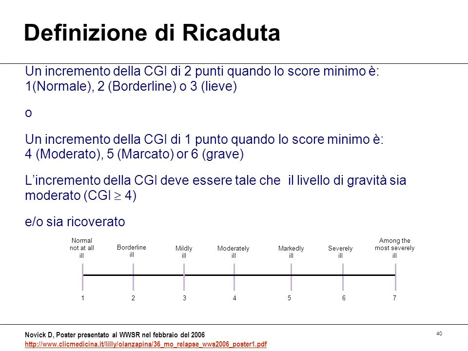40 Definizione di Ricaduta Un incremento della CGI di 2 punti quando lo score minimo è: 1(Normale), 2 (Borderline) o 3 (lieve) o Un incremento della CGI di 1 punto quando lo score minimo è: 4 (Moderato), 5 (Marcato) or 6 (grave) Lincremento della CGI deve essere tale che il livello di gravità sia moderato (CGI 4) e/o sia ricoverato Normal not at all ill Severely ill Markedly ill Moderately ill Mildly ill Borderline ill Among the most severely ill 1234567 Novick D, Poster presentato al WWSR nel febbraio del 2006 http://www.clicmedicina.it/lilly/olanzapina/36_mo_relapse_wws2006_poster1.pdf