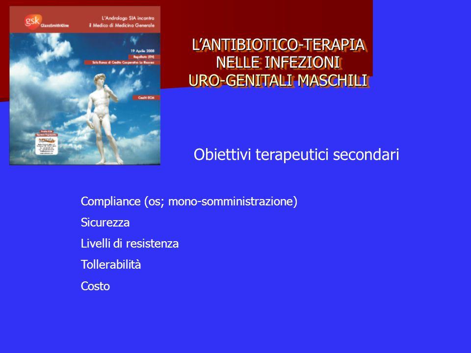 LANTIBIOTICO-TERAPIA NELLE INFEZIONI URO-GENITALI MASCHILI Obiettivi terapeutici secondari Compliance (os; mono-somministrazione) Sicurezza Livelli di