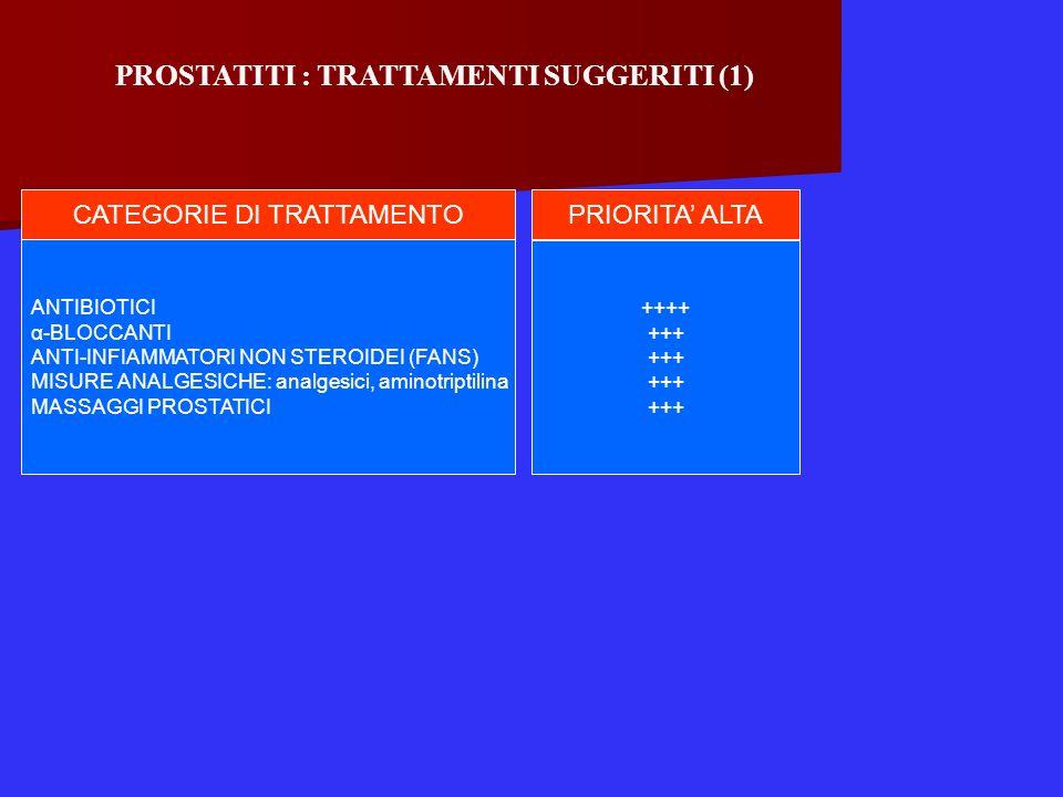 PROSTATITI : TRATTAMENTI SUGGERITI (1) ++++ +++ ANTIBIOTICI α-BLOCCANTI ANTI-INFIAMMATORI NON STEROIDEI (FANS) MISURE ANALGESICHE: analgesici, aminotr