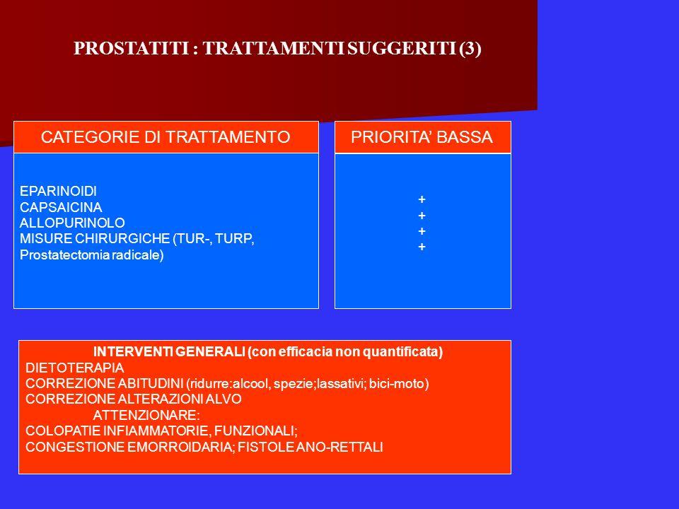 PROSTATITI : TRATTAMENTI SUGGERITI (3) ++++++++ EPARINOIDI CAPSAICINA ALLOPURINOLO MISURE CHIRURGICHE (TUR-, TURP, Prostatectomia radicale) CATEGORIE