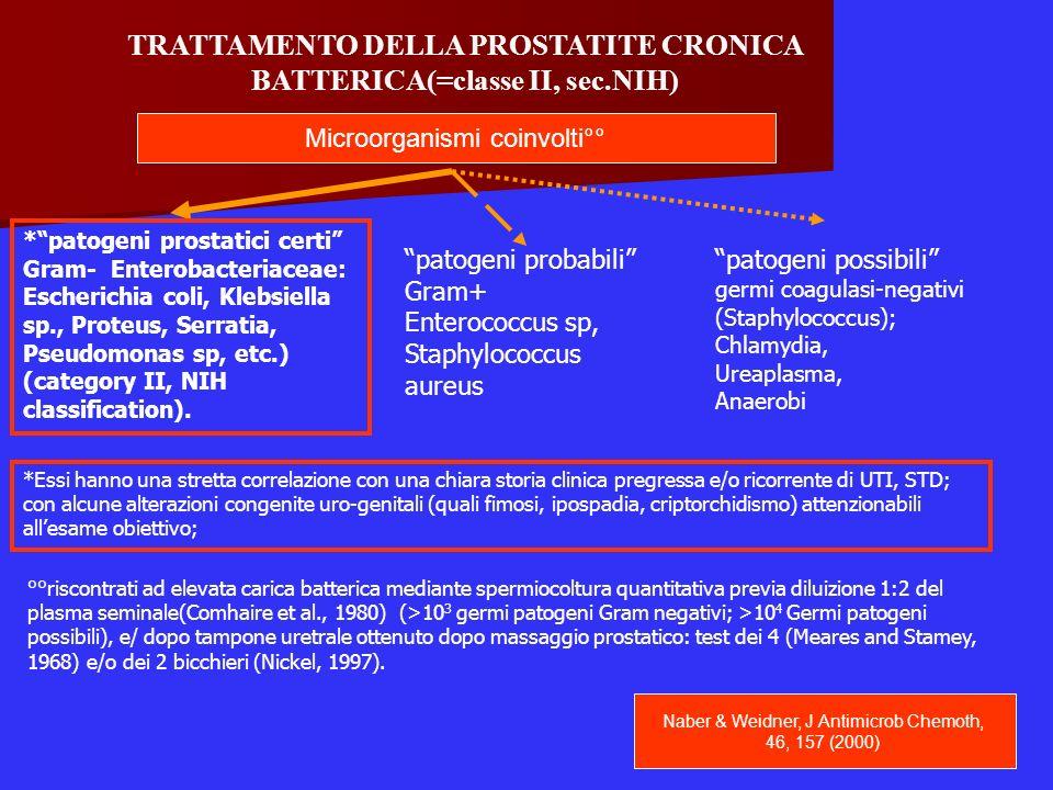 TRATTAMENTO DELLA PROSTATITE CRONICA BATTERICA(=classe II, sec.NIH) Microorganismi coinvolti°° Naber & Weidner, J Antimicrob Chemoth, 46, 157 (2000) p