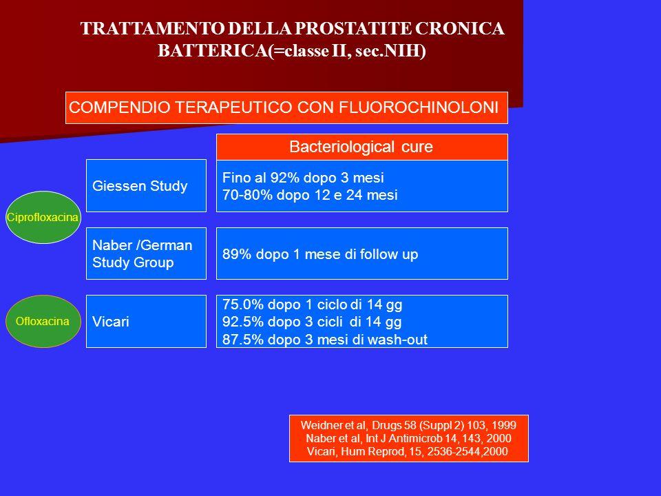 TRATTAMENTO DELLA PROSTATITE CRONICA BATTERICA(=classe II, sec.NIH) Giessen Study COMPENDIO TERAPEUTICO CON FLUOROCHINOLONI Weidner et al, Drugs 58 (S