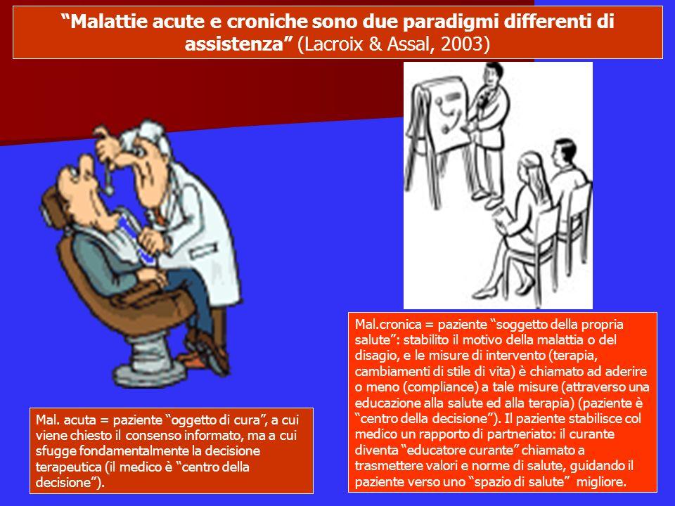 Mal.cronica = paziente soggetto della propria salute: stabilito il motivo della malattia o del disagio, e le misure di intervento (terapia, cambiament