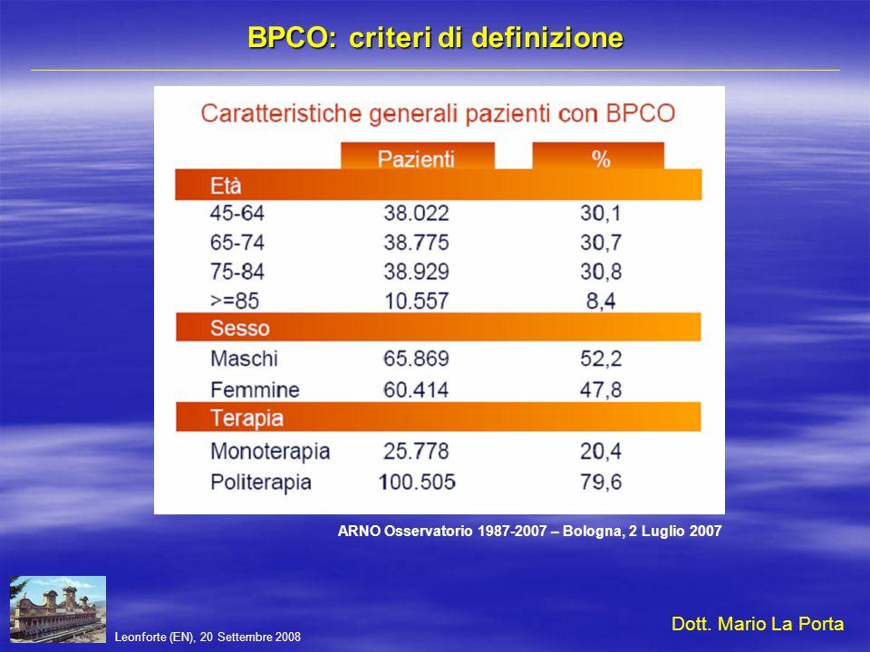 Leonforte (EN), 20 Settembre 2008 BPCO: criteri di definizione VEMS/CV < 70%; VEMS < 30% del predetto o VEMS < 50% del predetto in presenza di insufficienza respiratoria o di segni clinici di scompenso cardiaco destro III: GRAVE VEMS/CV < 70%; 30% VEMS < 80% del predetto con o senza sintomi cronici 50% VEMS < 80% del predetto 50% VEMS < 80% del predetto 30% VEMS < 50% del predetto 30% VEMS < 50% del predetto con o senza sintomi cronici con o senza sintomi cronici II: MODERATA II A: II A: II B: II B: VEMS/CV < 70%; VEMS 80% del predetto con o senza sintomi cronici I LIEVE Spirometria normale, sintomi cronici 0: A RISCHIO CARATTERISTICHESTADIO CLASSIFICAZIONE DI GRAVITA DELLA BPCO Dott.