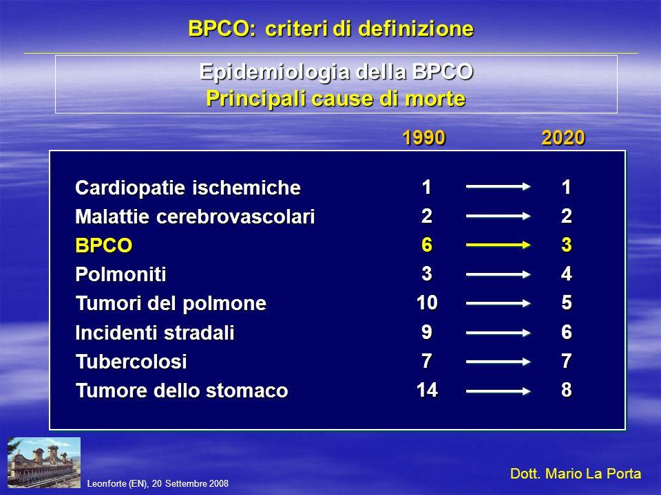 Leonforte (EN), 20 Settembre 2008 Prevalenza di BPCO in fumatori Circa il 20% dei fumatori sviluppa la BPCO Circa il 30% di fumatori (> 10 pack-year) oltre i 40 anni presenta una limitazione al flusso aereo BPCO: criteri di definizione Dott.