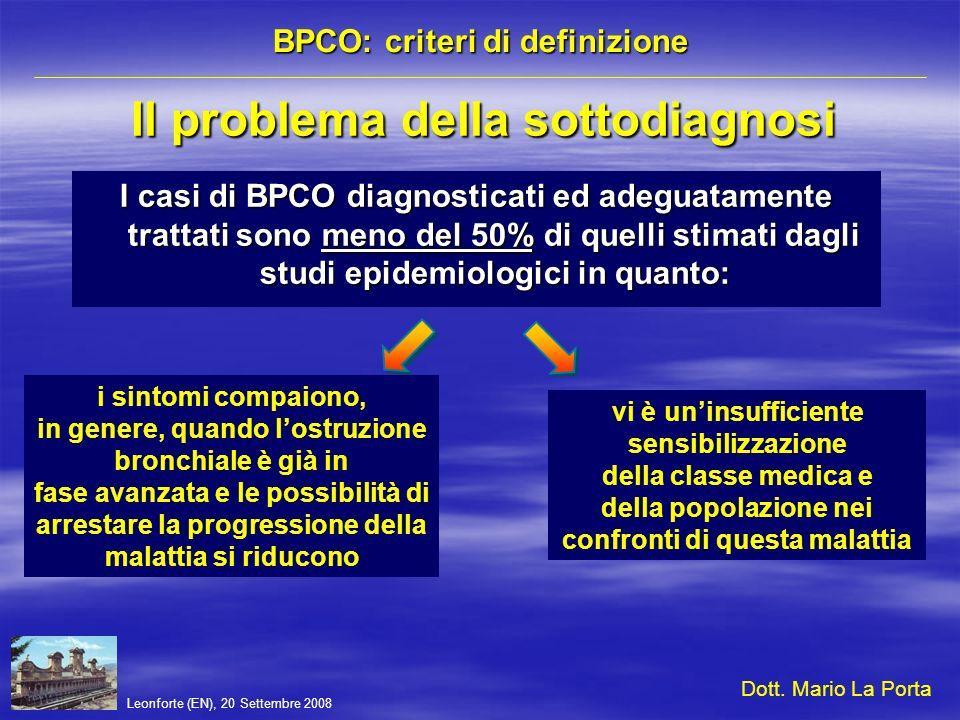 Leonforte (EN), 20 Settembre 2008 BPCO: criteri di definizione BPCO poco riconosciuta: (diagnosi in circa il 50% dei casi) Motivi dei pazienti Inconsapevolezza fattori di rischio Inconsapevolezza fattori di rischio Sottostima sintomi Sottostima sintomi Senso di colpa per il fumo Senso di colpa per il fumo Adeguamento delle performance alla funzione respiratoria Adeguamento delle performance alla funzione respiratoria Fatalismo: fumo = inquinamento Fatalismo: fumo = inquinamento Dott.
