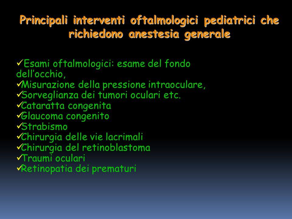 Principali interventi oftalmologici pediatrici che richiedono anestesia generale Esami oftalmologici: esame del fondo dellocchio, Misurazione della pressione intraoculare, Sorveglianza dei tumori oculari etc.
