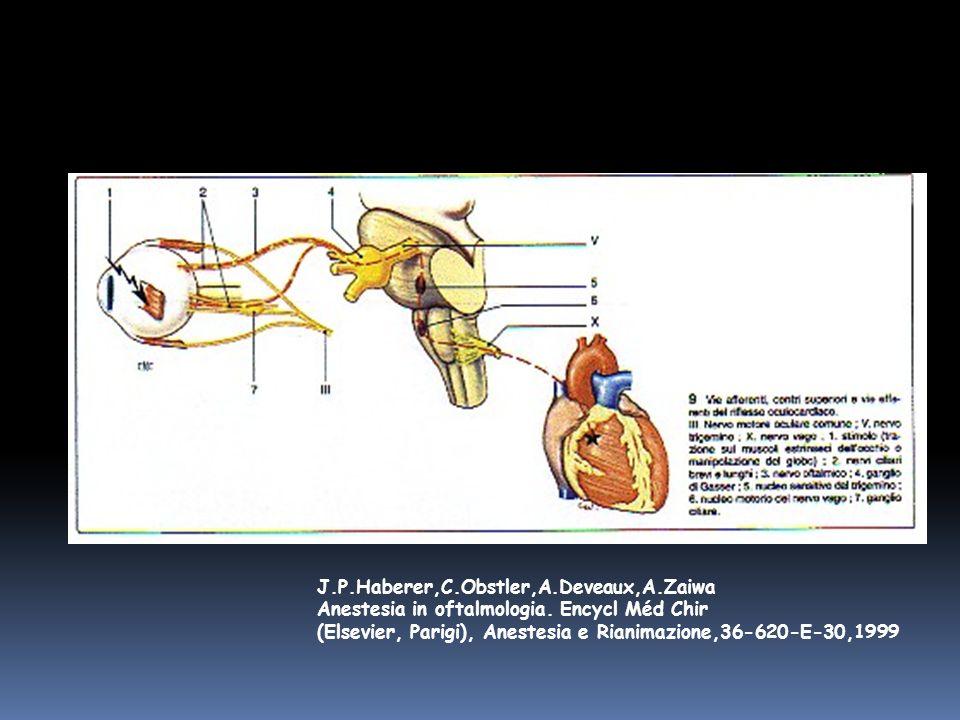 J.P.Haberer,C.Obstler,A.Deveaux,A.Zaiwa Anestesia in oftalmologia.