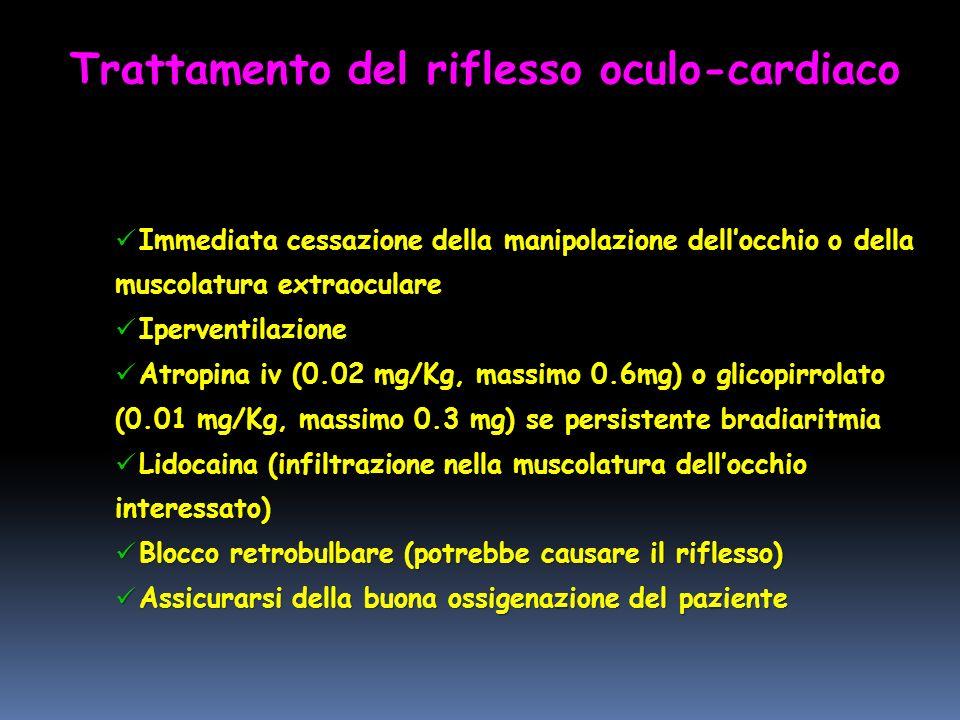 Immediata cessazione della manipolazione dellocchio o della muscolatura extraoculare Immediata cessazione della manipolazione dellocchio o della muscolatura extraoculare Iperventilazione Iperventilazione Atropina iv (0.02 mg/Kg, massimo 0.6mg) o glicopirrolato (0.01 mg/Kg, massimo 0.3 mg) se persistente bradiaritmia Atropina iv (0.02 mg/Kg, massimo 0.6mg) o glicopirrolato (0.01 mg/Kg, massimo 0.3 mg) se persistente bradiaritmia Lidocaina (infiltrazione nella muscolatura dellocchio interessato) Lidocaina (infiltrazione nella muscolatura dellocchio interessato) Blocco retrobulbare (potrebbe causare il riflesso) Blocco retrobulbare (potrebbe causare il riflesso) Assicurarsi della buona ossigenazione del paziente Assicurarsi della buona ossigenazione del paziente Trattamento del riflesso oculo-cardiaco