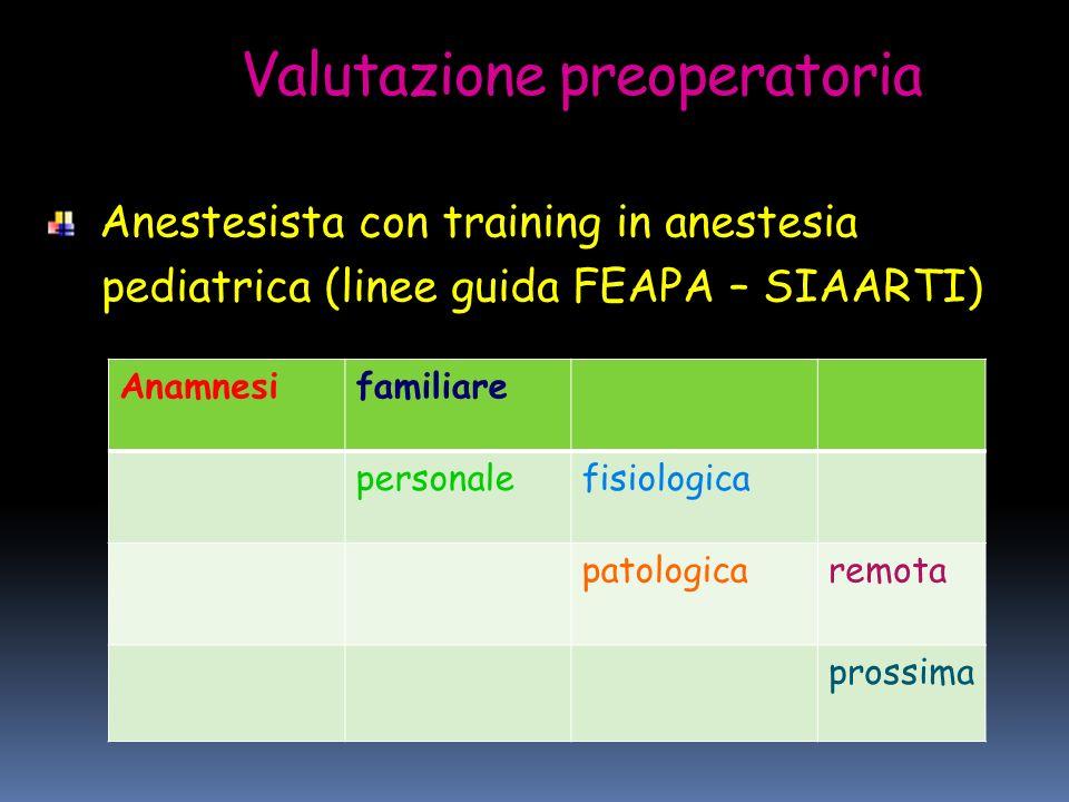 Valutazione preoperatoria Anamnesi familiare j Anestesista con training in anestesia pediatrica (linee guida FEAPA – SIAARTI) Anamnesifamiliare personalefisiologica patologicaremota prossima