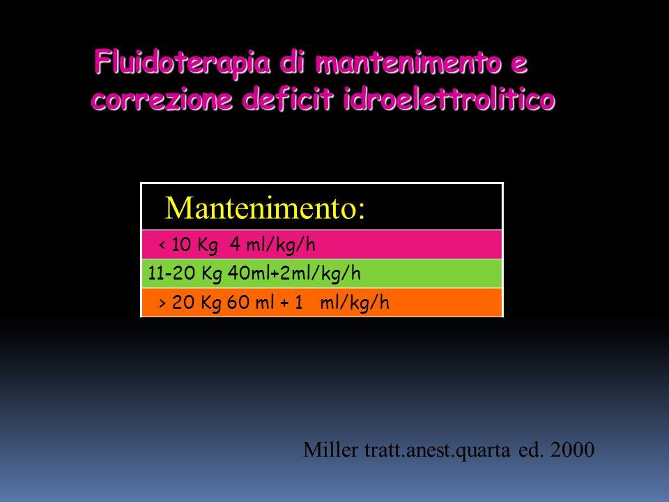 Fluidoterapia di mantenimento e correzione deficit idroelettrolitico Mantenimento: < 10 Kg 4 ml/kg/h 11-20 Kg 40ml+2ml/kg/h > 20 Kg 60 ml + 1 ml/kg/h Miller tratt.anest.quarta ed.