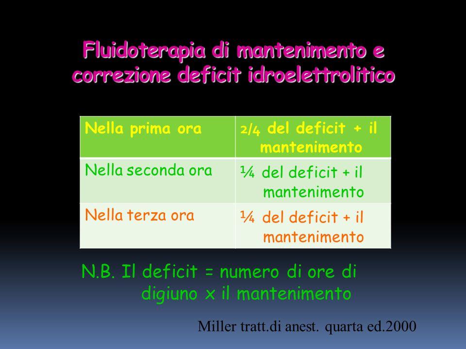 Fluidoterapia di mantenimento e correzione deficit idroelettrolitico Miller tratt.di anest.