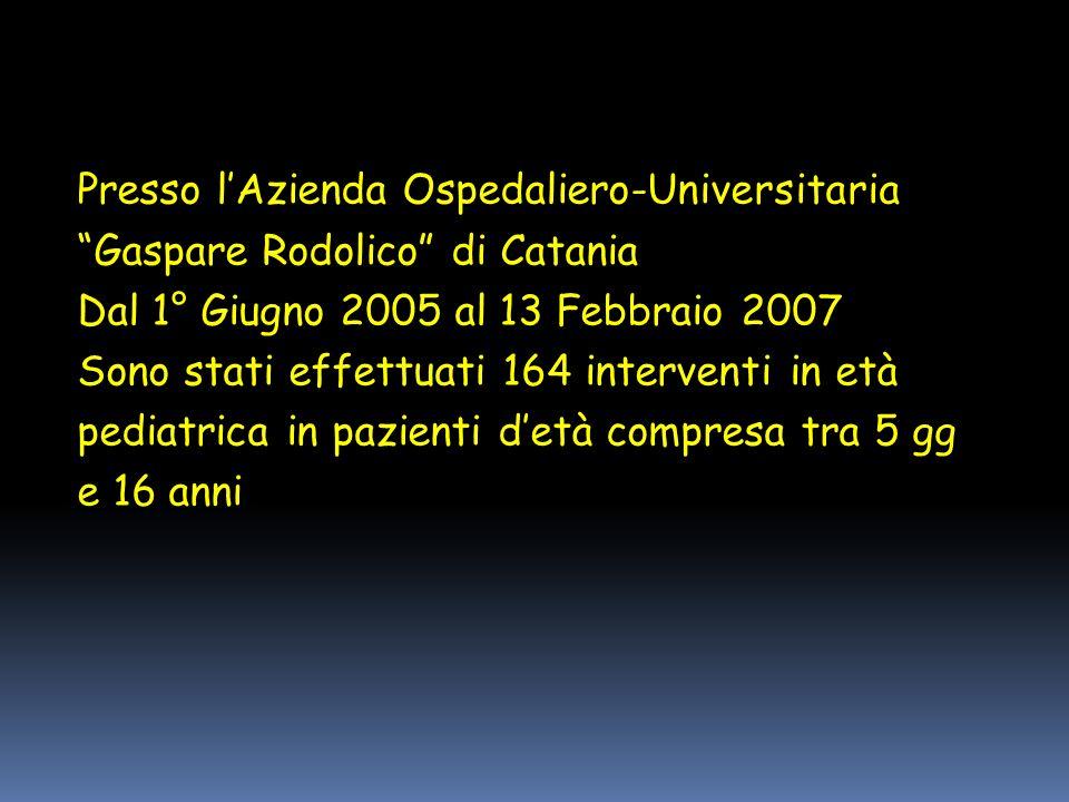Presso lAzienda Ospedaliero-Universitaria Gaspare Rodolico di Catania Dal 1° Giugno 2005 al 13 Febbraio 2007 Sono stati effettuati 164 interventi in età pediatrica in pazienti detà compresa tra 5 gg e 16 anni