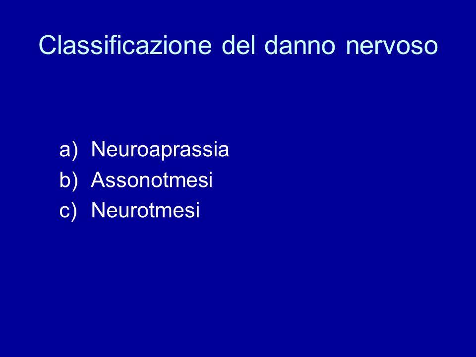 Classificazione del danno nervoso a)Neuroaprassia b)Assonotmesi c)Neurotmesi