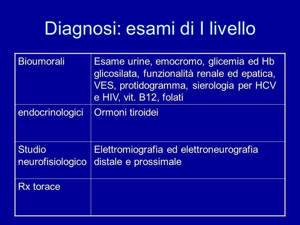 Diagnosi: esami di I livello BioumoraliEsame urine, emocromo, glicemia ed Hb glicosilata, funzionalità renale ed epatica, VES, protidogramma, sierolog