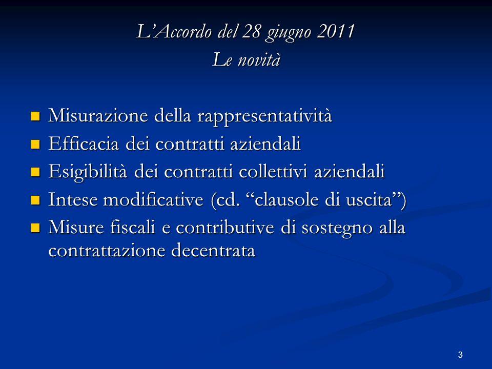 3 LAccordo del 28 giugno 2011 Le novità Misurazione della rappresentatività Misurazione della rappresentatività Efficacia dei contratti aziendali Effi