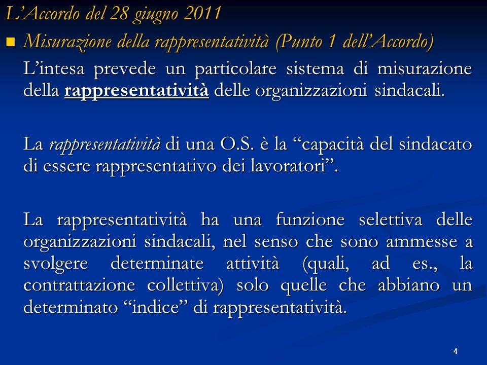 4 LAccordo del 28 giugno 2011 Misurazione della rappresentatività (Punto 1 dellAccordo) Misurazione della rappresentatività (Punto 1 dellAccordo) Lint