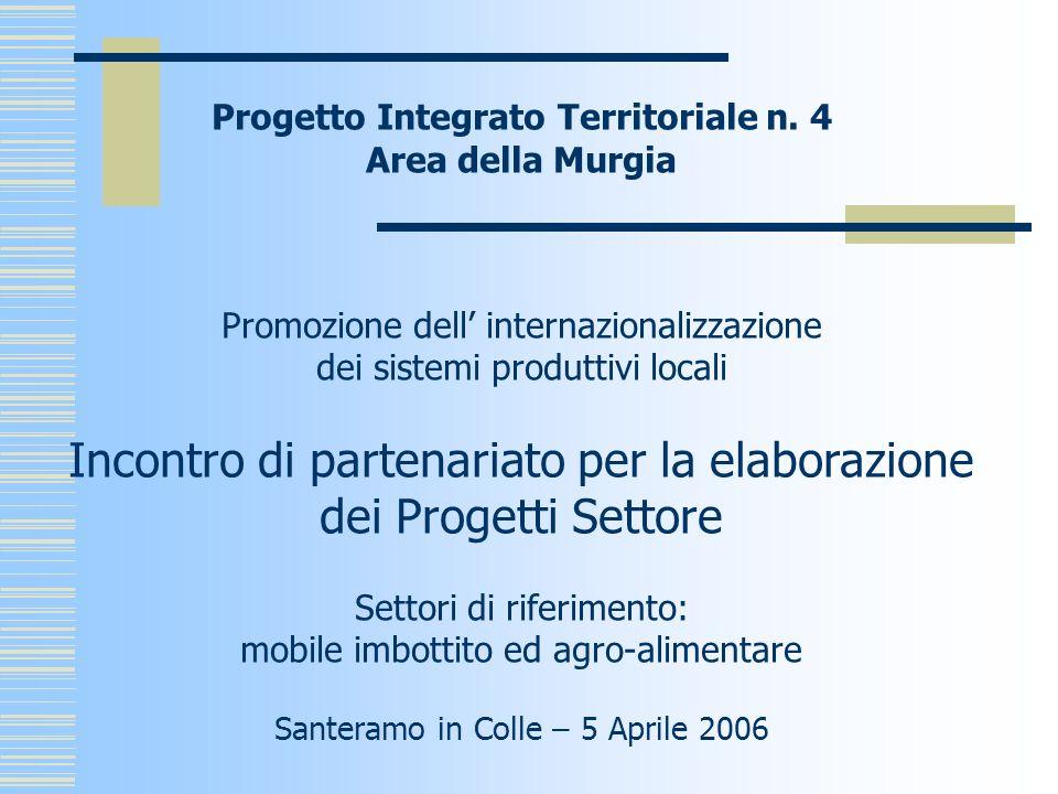 Progetto Integrato Territoriale n.