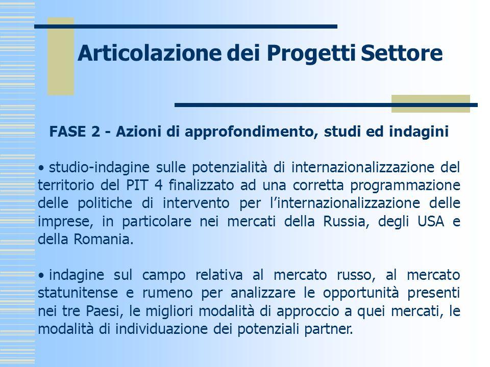 Articolazione dei Progetti Settore FASE 2 - Azioni di approfondimento, studi ed indagini studio-indagine sulle potenzialità di internazionalizzazione del territorio del PIT 4 finalizzato ad una corretta programmazione delle politiche di intervento per linternazionalizzazione delle imprese, in particolare nei mercati della Russia, degli USA e della Romania.