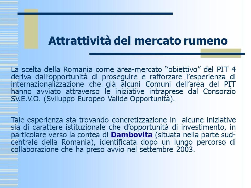 Attrattività del mercato rumeno La scelta della Romania come area-mercato obiettivo del PIT 4 deriva dallopportunità di proseguire e rafforzare lesperienza di internazionalizzazione che già alcuni Comuni dellarea del PIT hanno avviato attraverso le iniziative intraprese dal Consorzio SV.E.V.O.