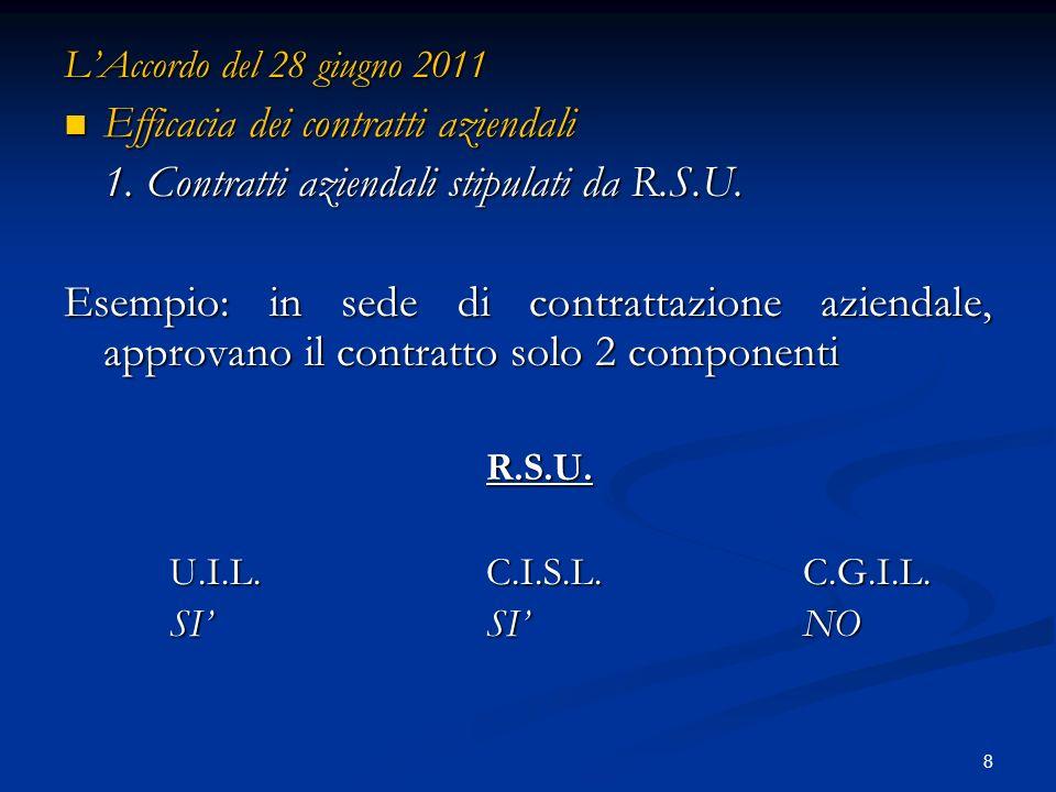 8 LAccordo del 28 giugno 2011 Efficacia dei contratti aziendali Efficacia dei contratti aziendali 1.