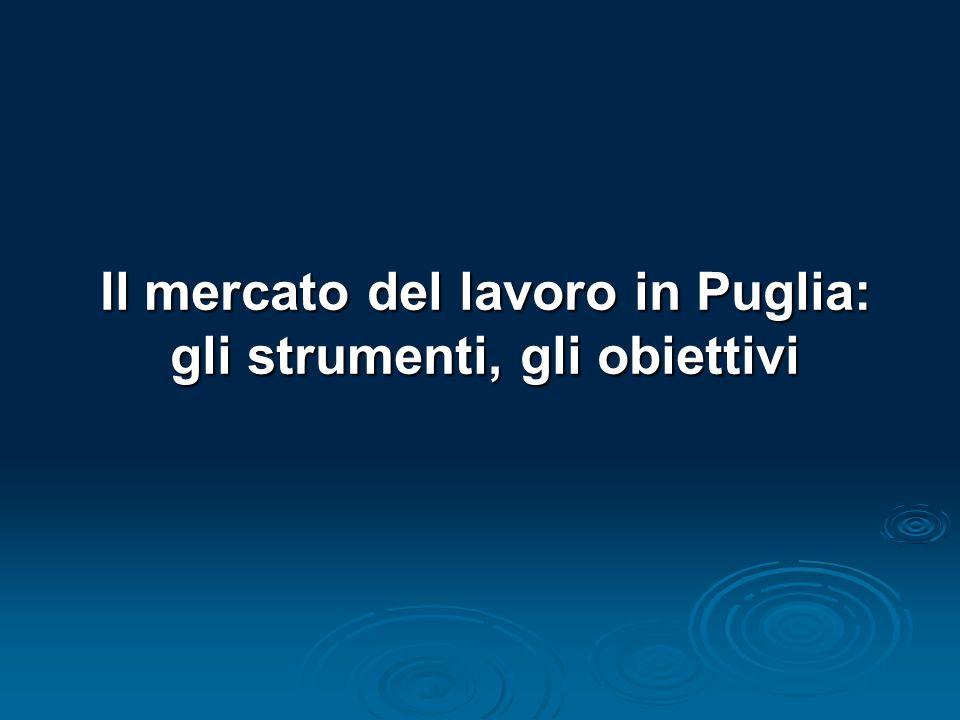 Regione PUGLIA gruppo di quesiti n. 1 Utilizzo dei servizi pubblici per l impiego