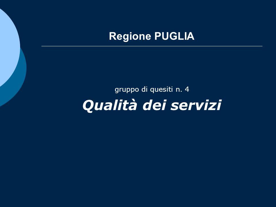 Regione PUGLIA gruppo di quesiti n. 4 Qualità dei servizi