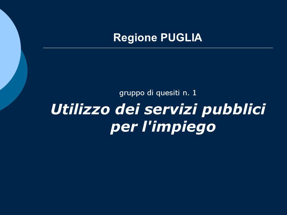 Regione PUGLIA gruppo di quesiti n. 1 Utilizzo dei servizi pubblici per l'impiego