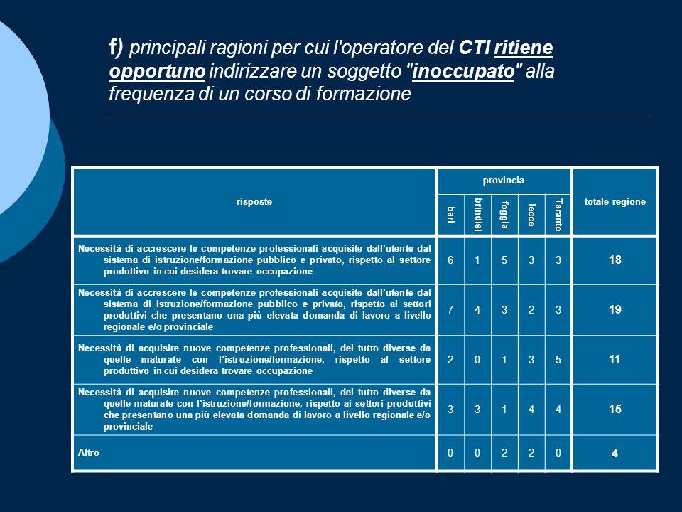 f) principali ragioni per cui l'operatore del CTI ritiene opportuno indirizzare un soggetto