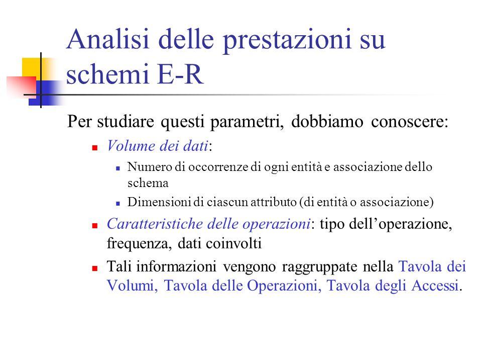 Analisi delle prestazioni su schemi E-R Per studiare questi parametri, dobbiamo conoscere: Volume dei dati: Numero di occorrenze di ogni entità e asso