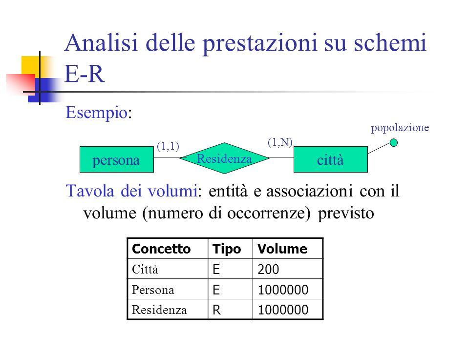 Analisi delle prestazioni su schemi E-R Esempio: Tavola dei volumi: entità e associazioni con il volume (numero di occorrenze) previsto personacittà Residenza popolazione (1,1) (1,N) ConcettoTipoVolume Città E200 Persona E1000000 Residenza R1000000