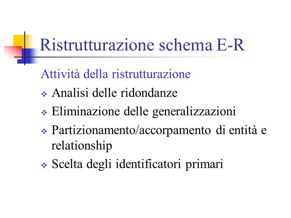 Ristrutturazione schema E-R Attività della ristrutturazione Analisi delle ridondanze Eliminazione delle generalizzazioni Partizionamento/accorpamento di entità e relationship Scelta degli identificatori primari