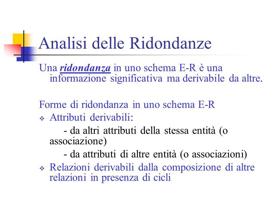 Analisi delle Ridondanze Una ridondanza in uno schema E-R è una informazione significativa ma derivabile da altre. Forme di ridondanza in uno schema E