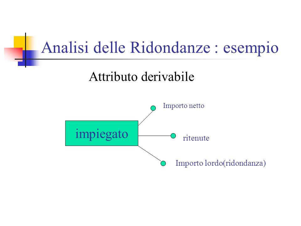 Analisi delle Ridondanze : esempio Attributo derivabile impiegato Importo netto ritenute Importo lordo(ridondanza)