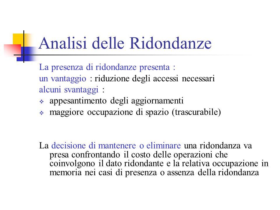 Analisi delle Ridondanze La presenza di ridondanze presenta : un vantaggio : riduzione degli accessi necessari alcuni svantaggi : appesantimento degli