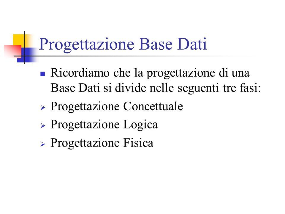 Progettazione Base Dati Ricordiamo che la progettazione di una Base Dati si divide nelle seguenti tre fasi: Progettazione Concettuale Progettazione Logica Progettazione Fisica
