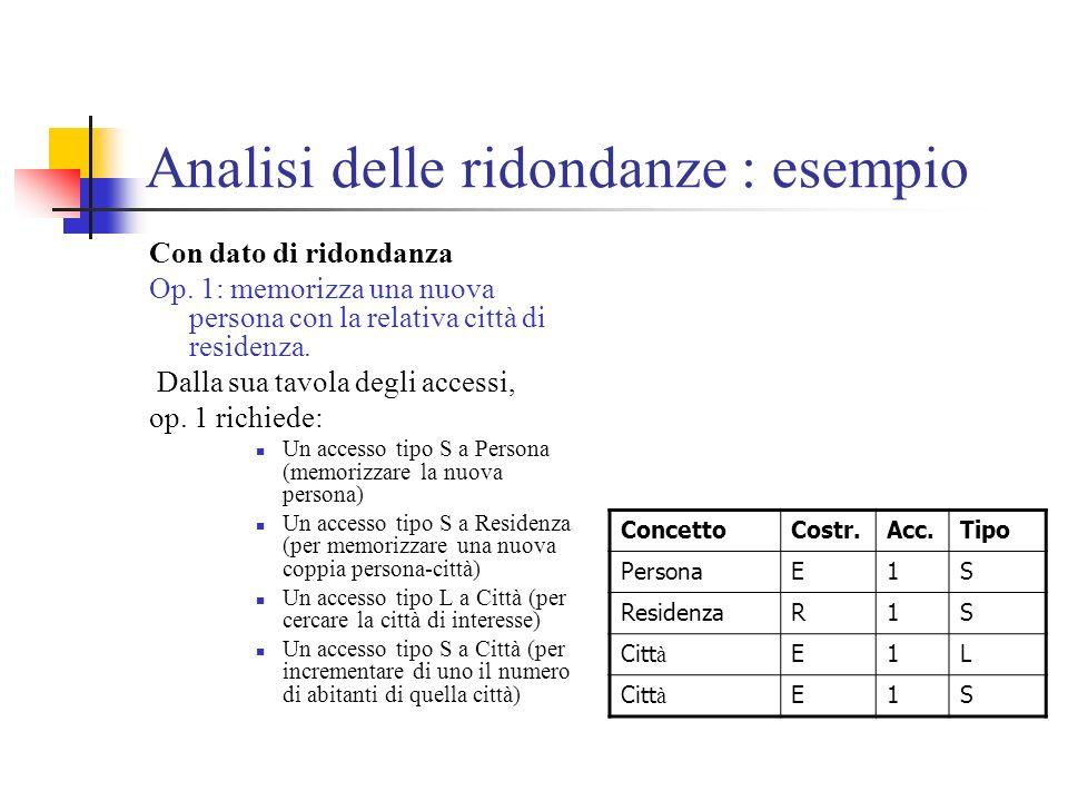 Analisi delle ridondanze : esempio Con dato di ridondanza Op. 1: memorizza una nuova persona con la relativa città di residenza. Dalla sua tavola degl