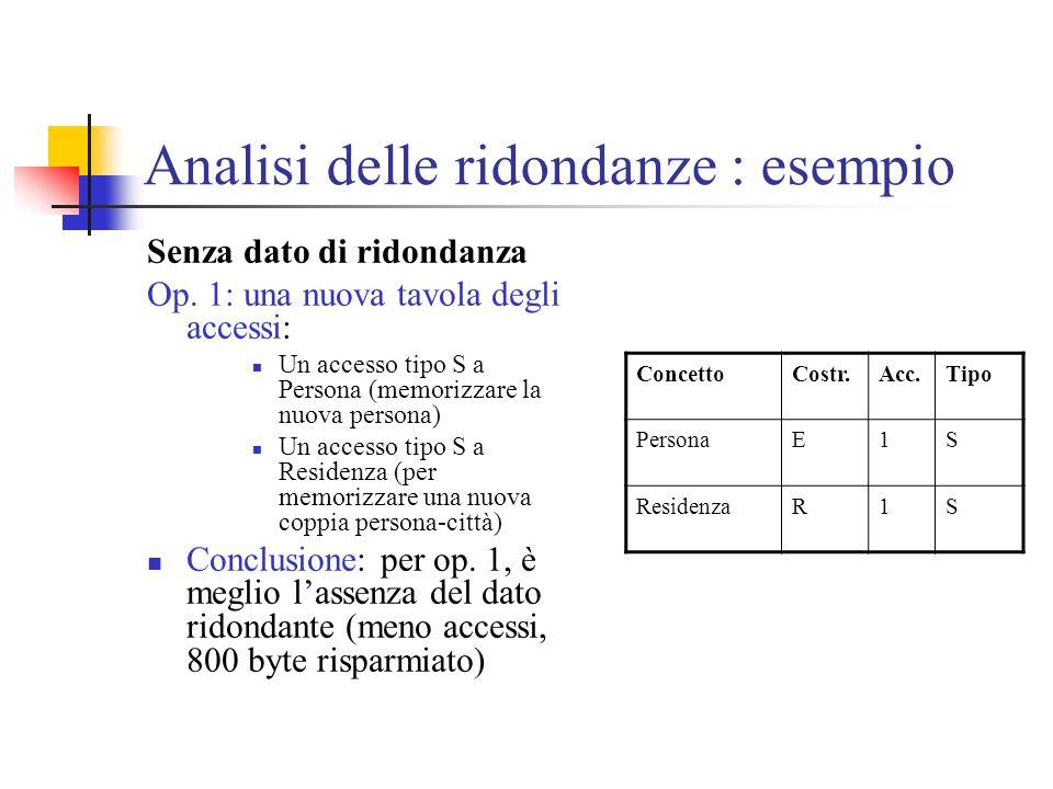 Analisi delle ridondanze : esempio Senza dato di ridondanza Op. 1: una nuova tavola degli accessi: Un accesso tipo S a Persona (memorizzare la nuova p