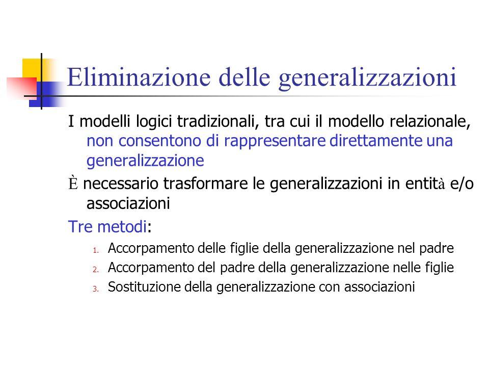 Eliminazione delle generalizzazioni I modelli logici tradizionali, tra cui il modello relazionale, non consentono di rappresentare direttamente una generalizzazione È necessario trasformare le generalizzazioni in entit à e/o associazioni Tre metodi: 1.