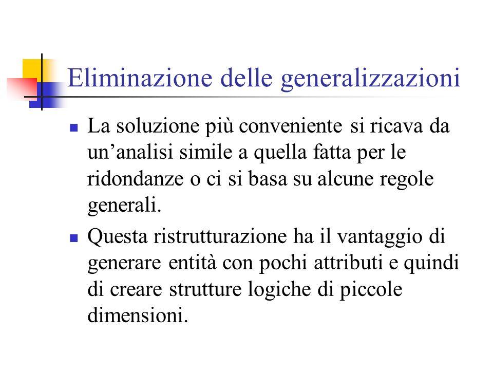 Eliminazione delle generalizzazioni La soluzione più conveniente si ricava da unanalisi simile a quella fatta per le ridondanze o ci si basa su alcune regole generali.