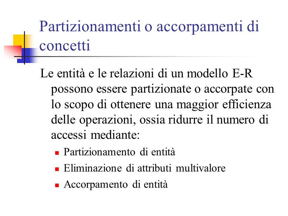Partizionamenti o accorpamenti di concetti Le entità e le relazioni di un modello E-R possono essere partizionate o accorpate con lo scopo di ottenere una maggior efficienza delle operazioni, ossia ridurre il numero di accessi mediante: Partizionamento di entità Eliminazione di attributi multivalore Accorpamento di entità