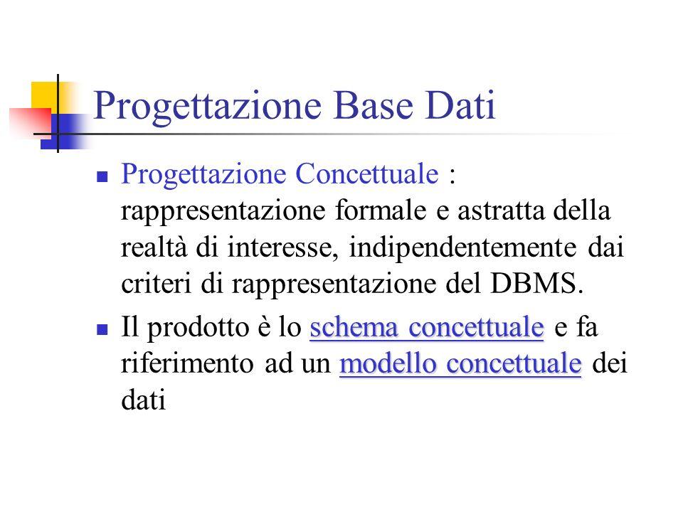 Progettazione Base Dati Progettazione Concettuale : rappresentazione formale e astratta della realtà di interesse, indipendentemente dai criteri di rappresentazione del DBMS.