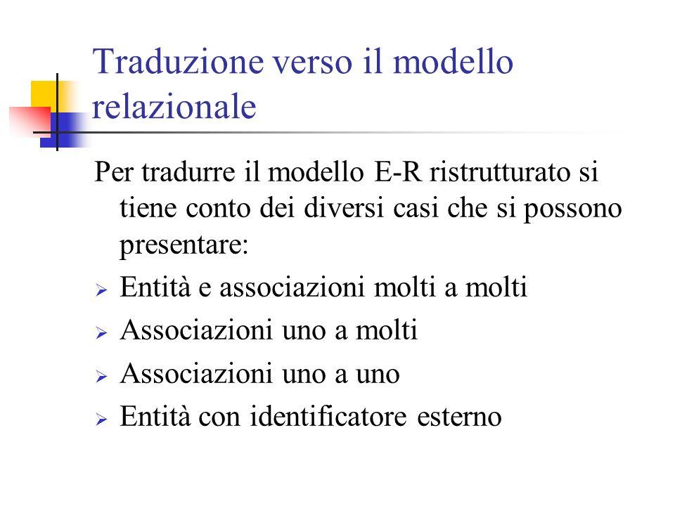Traduzione verso il modello relazionale Per tradurre il modello E-R ristrutturato si tiene conto dei diversi casi che si possono presentare: Entità e associazioni molti a molti Associazioni uno a molti Associazioni uno a uno Entità con identificatore esterno