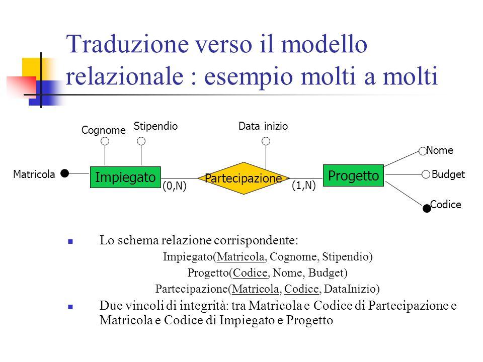 Traduzione verso il modello relazionale : esempio molti a molti Lo schema relazione corrispondente: Impiegato(Matricola, Cognome, Stipendio) Progetto(Codice, Nome, Budget) Partecipazione(Matricola, Codice, DataInizio) Due vincoli di integrità: tra Matricola e Codice di Partecipazione e Matricola e Codice di Impiegato e Progetto Impiegato Progetto Partecipazione (0,N) (1,N) Nome Codice Cognome Stipendio Matricola Data inizio Budget
