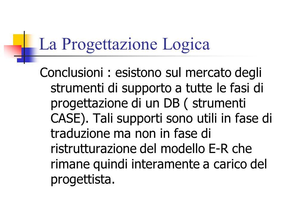 La Progettazione Logica Conclusioni : esistono sul mercato degli strumenti di supporto a tutte le fasi di progettazione di un DB ( strumenti CASE). Ta